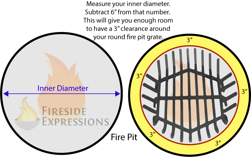 remember to measure your fire pit for your hexagon grate