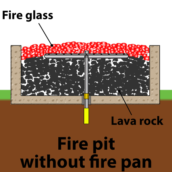 Fire glass how much do i need images for Materials needed to build a fire pit